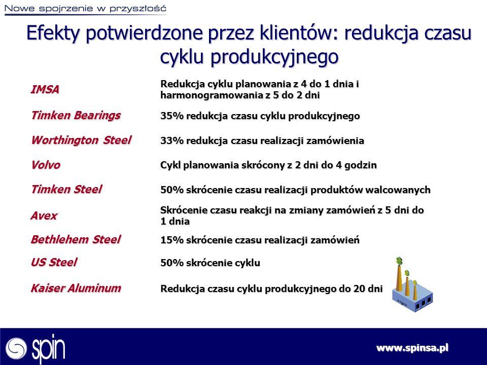 www.spinsa.pl Efekty potwierdzone przez klientów: redukcja czasu cyklu produkcyjnego IMSA Redukcja cyklu planowania z 4 do 1 dnia i harmonogramowania