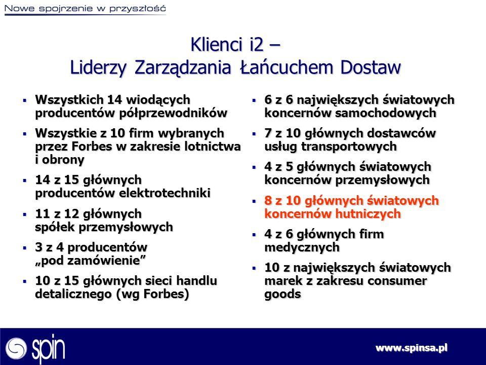 www.spinsa.pl Klienci i2 – Liderzy Zarządzania Łańcuchem Dostaw 6 z 6 największych światowych koncernów samochodowych 6 z 6 największych światowych ko