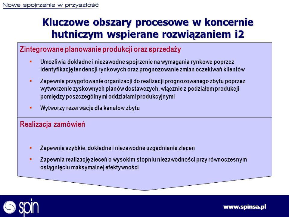 www.spinsa.pl Kluczowe obszary procesowe w koncernie hutniczym wspierane rozwiązaniem i2 Zintegrowane planowanie produkcji oraz sprzedaży Realizacja z