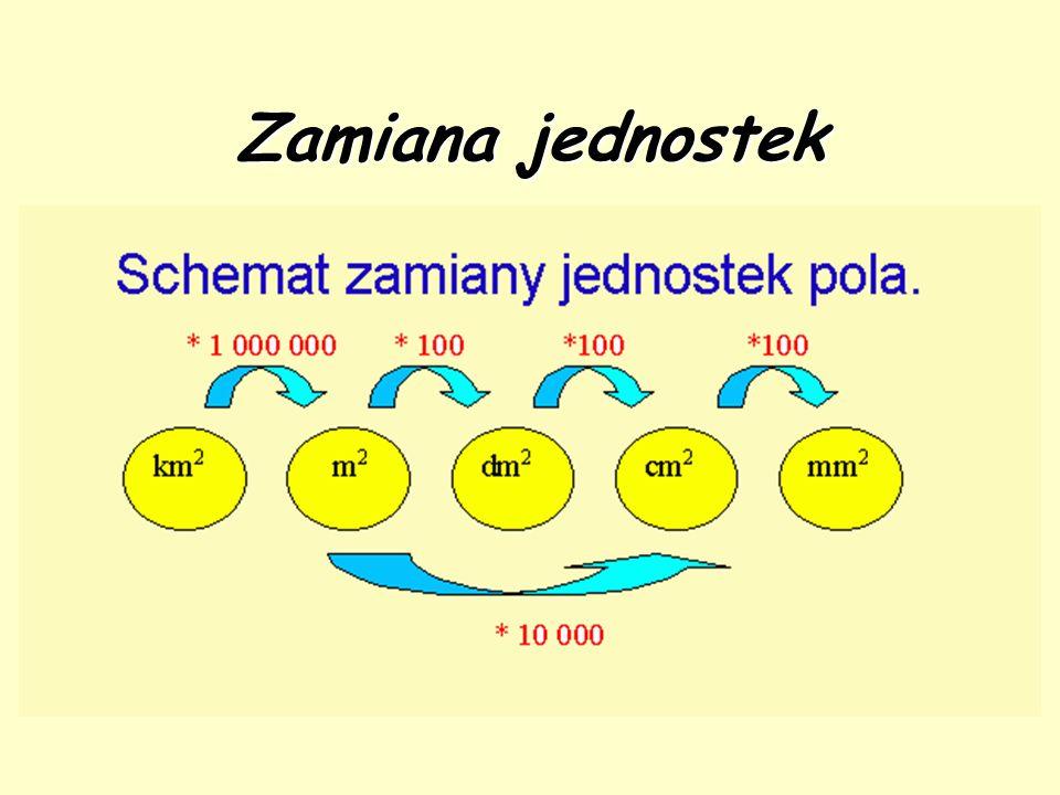 Jednostki Zajmijmy się bliżej jednostkami pola powierzchni. Jakie są zależności między nimi ? 1 cm = 10 mm, więc = 1 cm 2 = (10 mm) 2 = 100 mm 2 1 dm