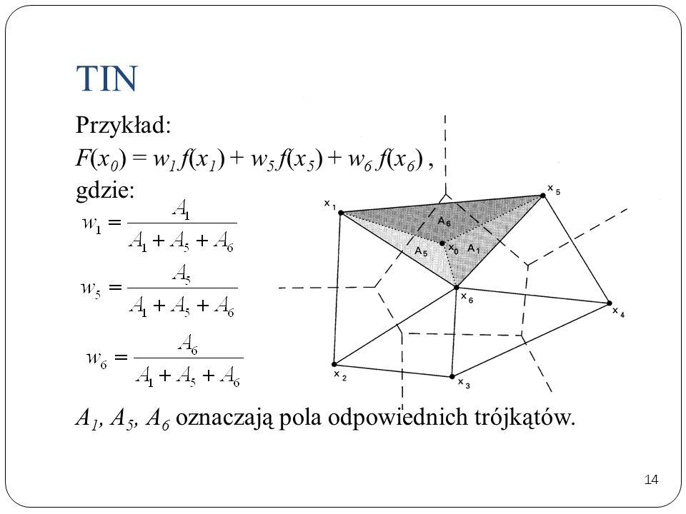Przykład: F(x 0 ) = w 1 f(x 1 ) + w 5 f(x 5 ) + w 6 f(x 6 ), gdzie: A 1, A 5, A 6 oznaczają pola odpowiednich trójkątów. 14 TIN