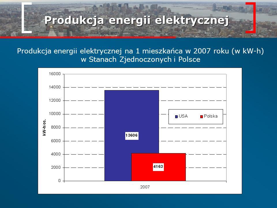 Produkcja energii elektrycznej Produkcja energii elektrycznej na 1 mieszkańca w 2007 roku (w kW-h) w Stanach Zjednoczonych i Polsce
