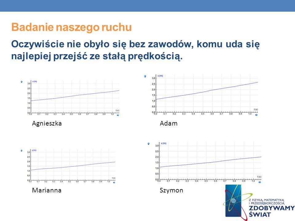 Badanie naszego ruchu Oczywiście nie obyło się bez zawodów, komu uda się najlepiej przejść ze stałą prędkością. Agnieszka Marianna Adam Szymon