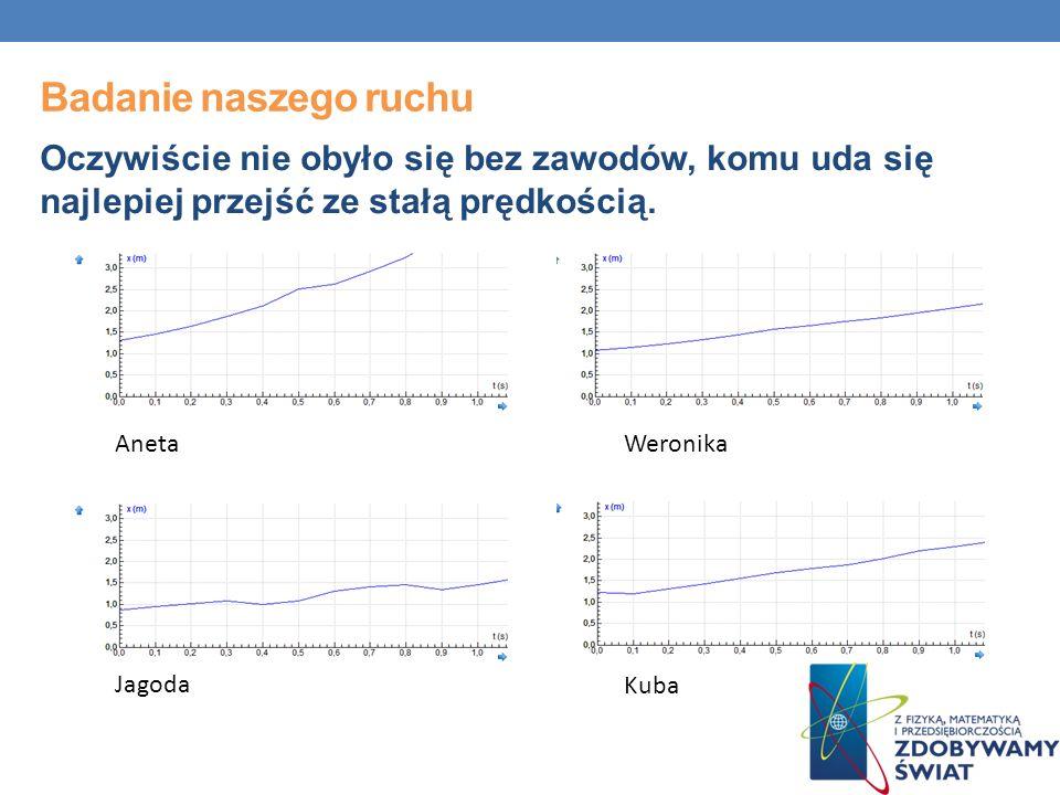Badanie naszego ruchu Oczywiście nie obyło się bez zawodów, komu uda się najlepiej przejść ze stałą prędkością. Aneta Jagoda Weronika Kuba