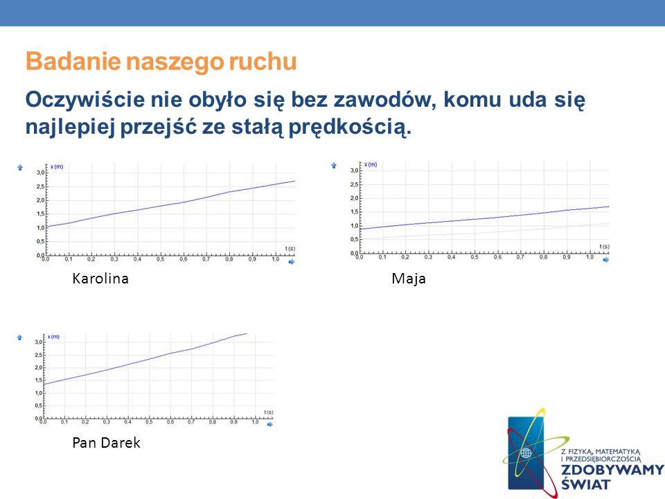 Badanie naszego ruchu Oczywiście nie obyło się bez zawodów, komu uda się najlepiej przejść ze stałą prędkością. Karolina Pan Darek Maja