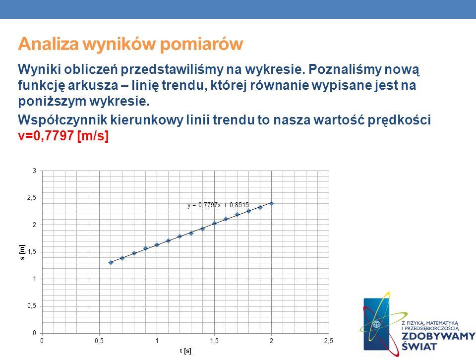 Analiza wyników pomiarów Wyniki obliczeń przedstawiliśmy na wykresie. Poznaliśmy nową funkcję arkusza – linię trendu, której równanie wypisane jest na