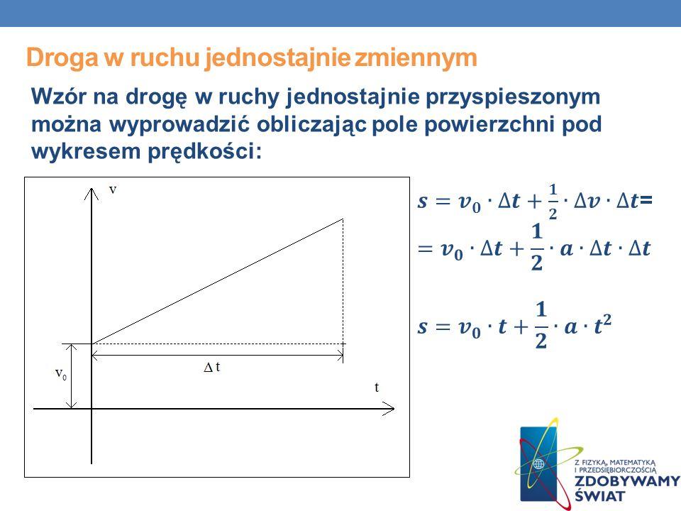 Droga w ruchu jednostajnie zmiennym Wzór na drogę w ruchy jednostajnie przyspieszonym można wyprowadzić obliczając pole powierzchni pod wykresem prędk