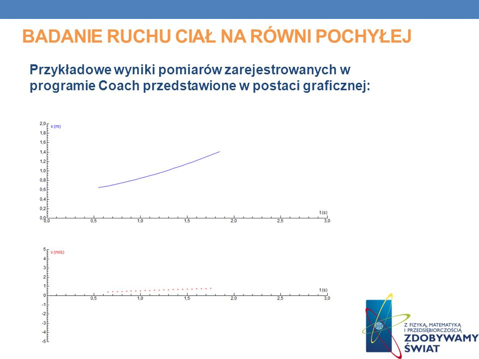 Przykładowe wyniki pomiarów zarejestrowanych w programie Coach przedstawione w postaci graficznej: