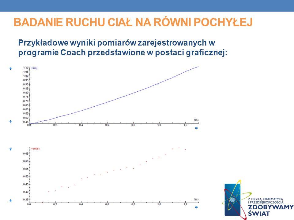 BADANIE RUCHU CIAŁ NA RÓWNI POCHYŁEJ Przykładowe wyniki pomiarów zarejestrowanych w programie Coach przedstawione w postaci graficznej: