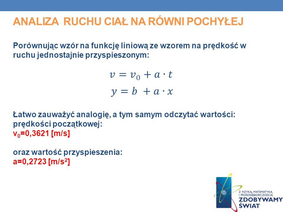 ANALIZA RUCHU CIAŁ NA RÓWNI POCHYŁEJ Porównując wzór na funkcję liniową ze wzorem na prędkość w ruchu jednostajnie przyspieszonym: Łatwo zauważyć analogię, a tym samym odczytać wartości: prędkości początkowej: v 0 =0,3621 [m/s] oraz wartość przyspieszenia: a=0,2723 [m/s 2 ]