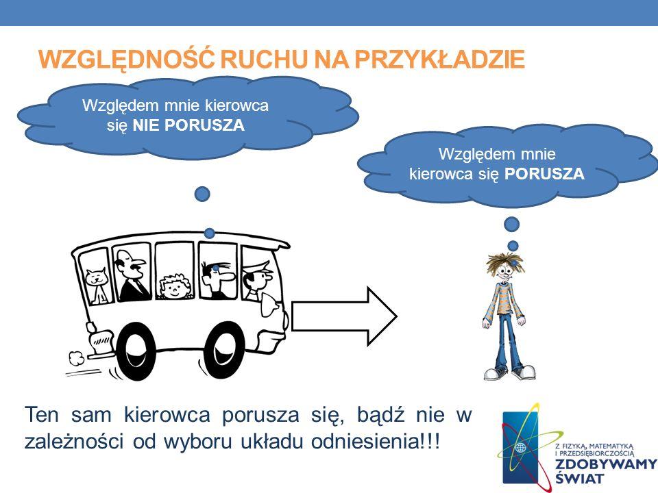 WZGLĘDNOŚĆ RUCHU NA PRZYKŁADZIE Ten sam kierowca porusza się, bądź nie w zależności od wyboru układu odniesienia!!.