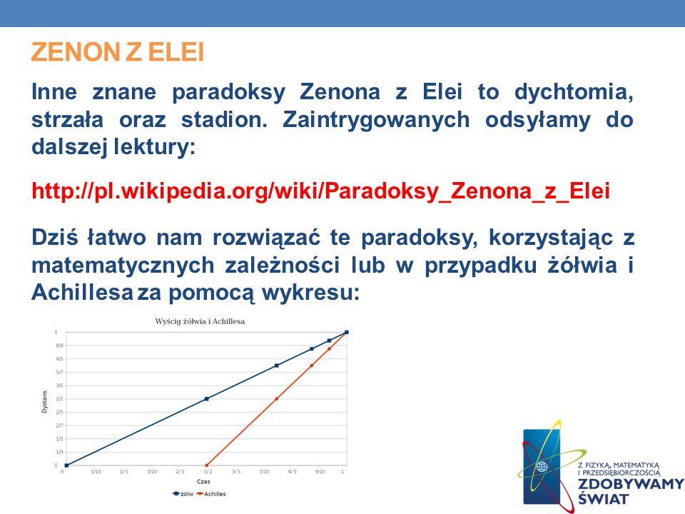 ZENON Z ELEI Inne znane paradoksy Zenona z Elei to dychtomia, strzała oraz stadion. Zaintrygowanych odsyłamy do dalszej lektury: http://pl.wikipedia.o