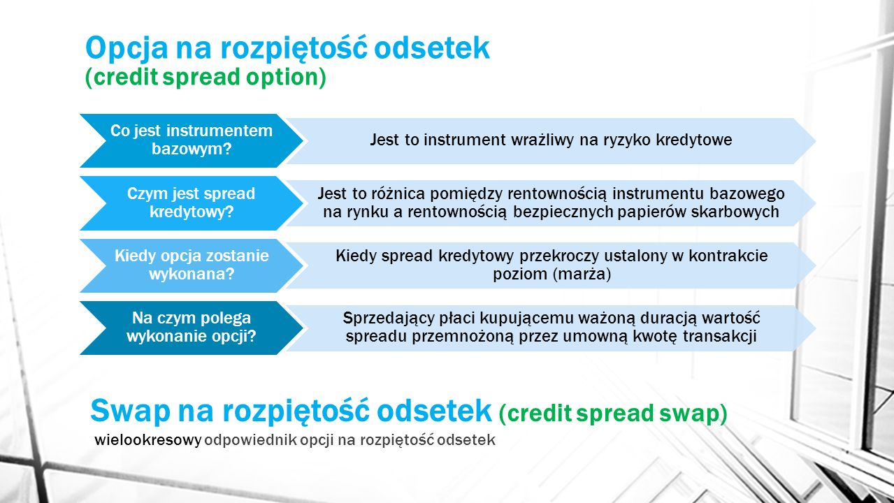 Opcja na rozpiętość odsetek (credit spread option) Co jest instrumentem bazowym? Jest to instrument wrażliwy na ryzyko kredytowe Czym jest spread kred