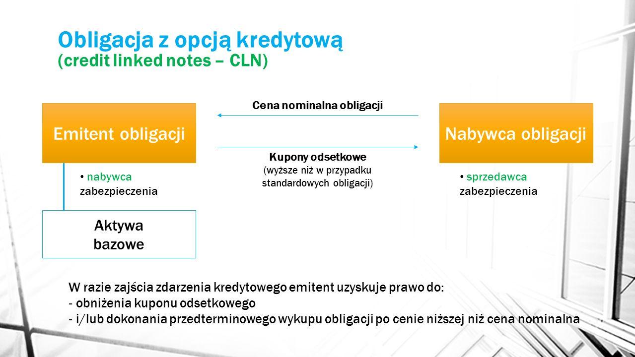 Obligacja z opcją kredytową (credit linked notes – CLN) W razie zajścia zdarzenia kredytowego emitent uzyskuje prawo do: obniżenia kuponu odsetkowego