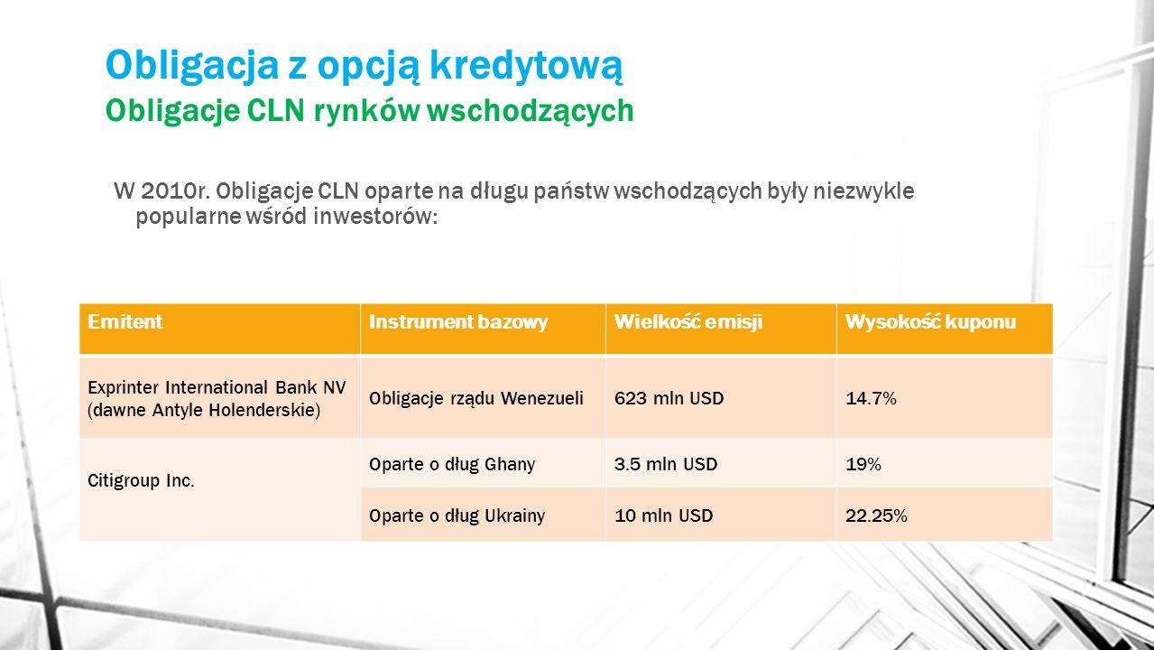 W 2010r. Obligacje CLN oparte na długu państw wschodzących były niezwykle popularne wśród inwestorów: Obligacja z opcją kredytową Obligacje CLN rynków