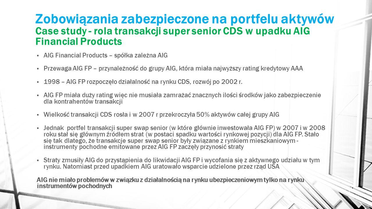 Zobowiązania zabezpieczone na portfelu aktywów Case study - rola transakcji super senior CDS w upadku AIG Financial Products AIG Financial Products –