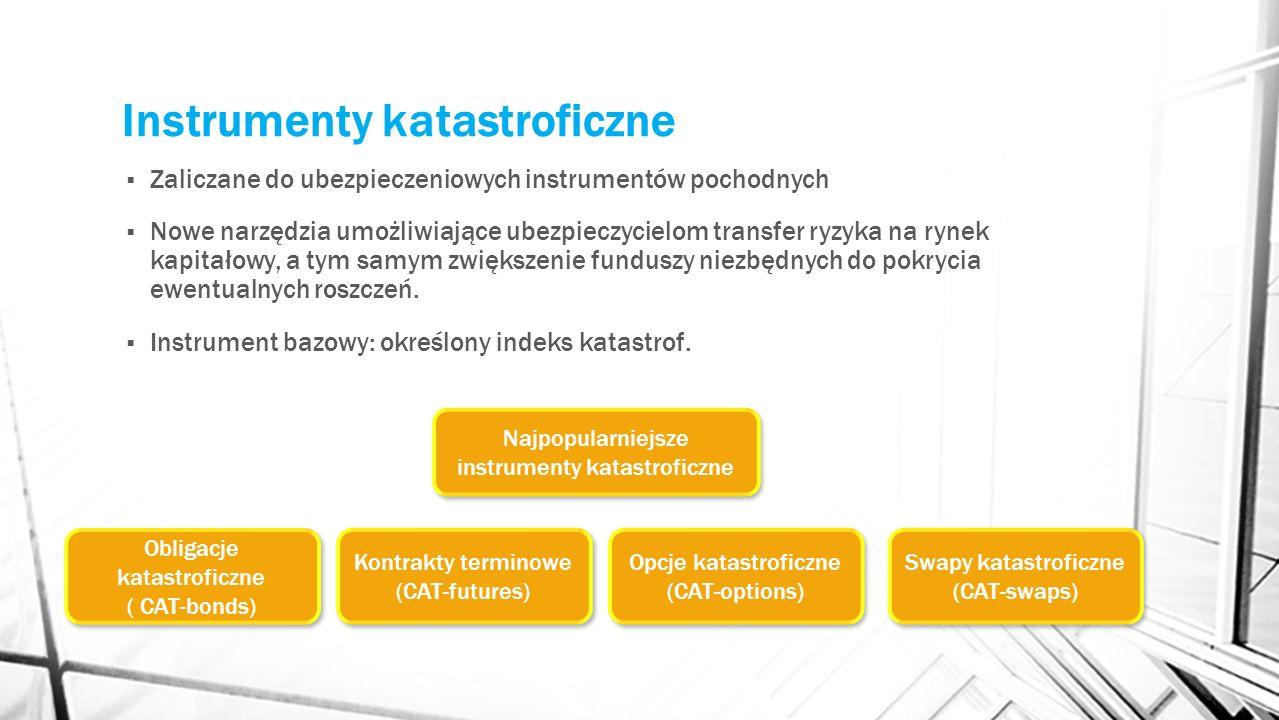 Instrumenty katastroficzne Zaliczane do ubezpieczeniowych instrumentów pochodnych Nowe narzędzia umożliwiające ubezpieczycielom transfer ryzyka na ryn