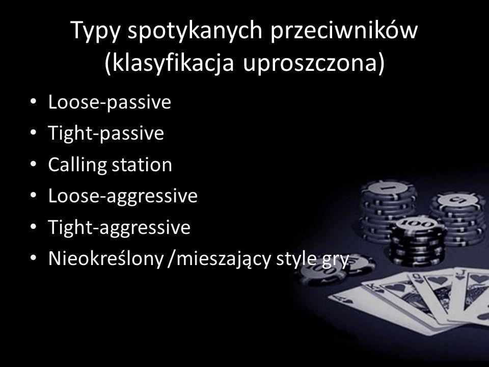 Typy spotykanych przeciwników (klasyfikacja uproszczona) Loose-passive Tight-passive Calling station Loose-aggressive Tight-aggressive Nieokreślony /mieszający style gry