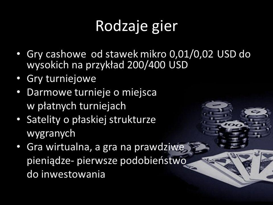 Rodzaje gier Gry cashowe od stawek mikro 0,01/0,02 USD do wysokich na przykład 200/400 USD Gry turniejowe Darmowe turnieje o miejsca w płatnych turniejach Satelity o płaskiej strukturze wygranych Gra wirtualna, a gra na prawdziwe pieniądze- pierwsze podobieństwo do inwestowania