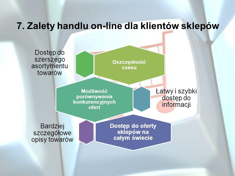 7. Zalety handlu on-line dla klientów sklepów Oszczędność czasu Łatwy i szybki dostęp do informacji Możliwość porównywania konkurencyjnych ofert Dostę