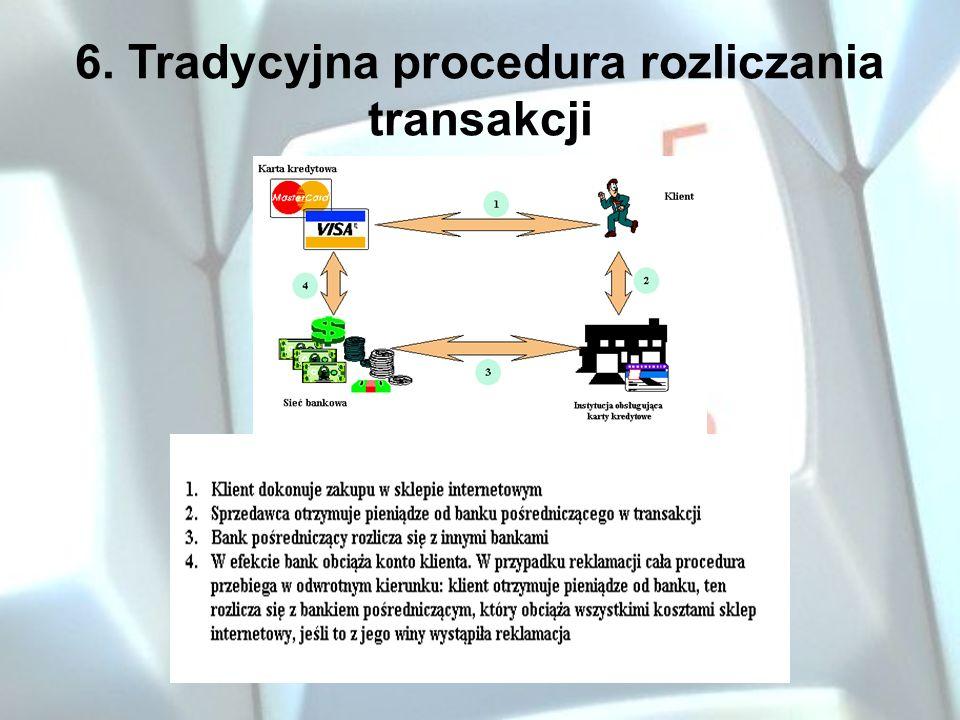 6. Tradycyjna procedura rozliczania transakcji