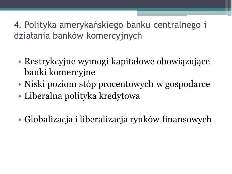 4. Polityka amerykańskiego banku centralnego i działania banków komercyjnych Restrykcyjne wymogi kapitałowe obowiązujące banki komercyjne Niski poziom