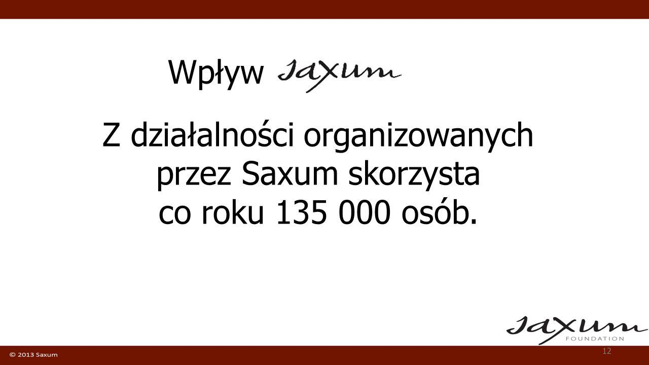 12 Z działalności organizowanych przez Saxum skorzysta co roku 135 000 osób. Wpływ