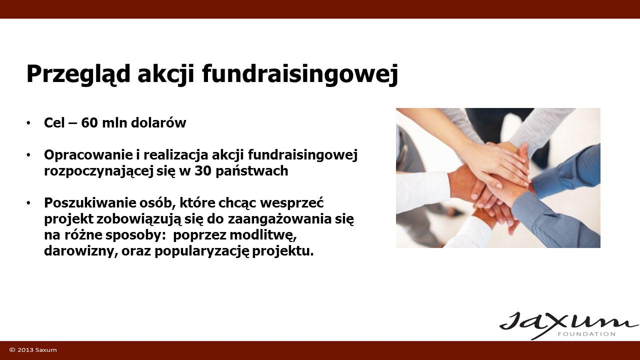 Przegląd akcji fundraisingowej Cel – 60 mln dolarów Opracowanie i realizacja akcji fundraisingowej rozpoczynającej się w 30 państwach Poszukiwanie osó