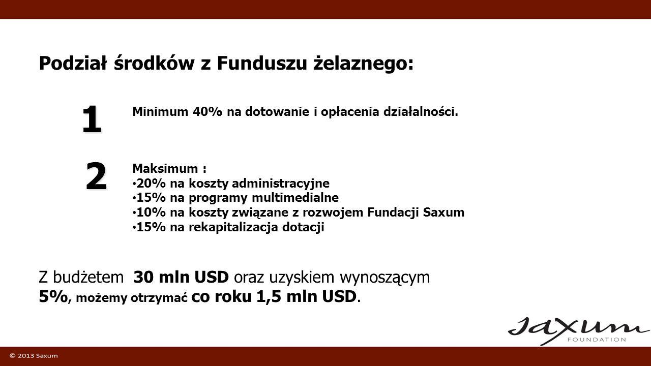 Podział środków z Funduszu żelaznego: 1 2 Maksimum : 20% na koszty administracyjne 15% na programy multimedialne 10% na koszty związane z rozwojem Fun