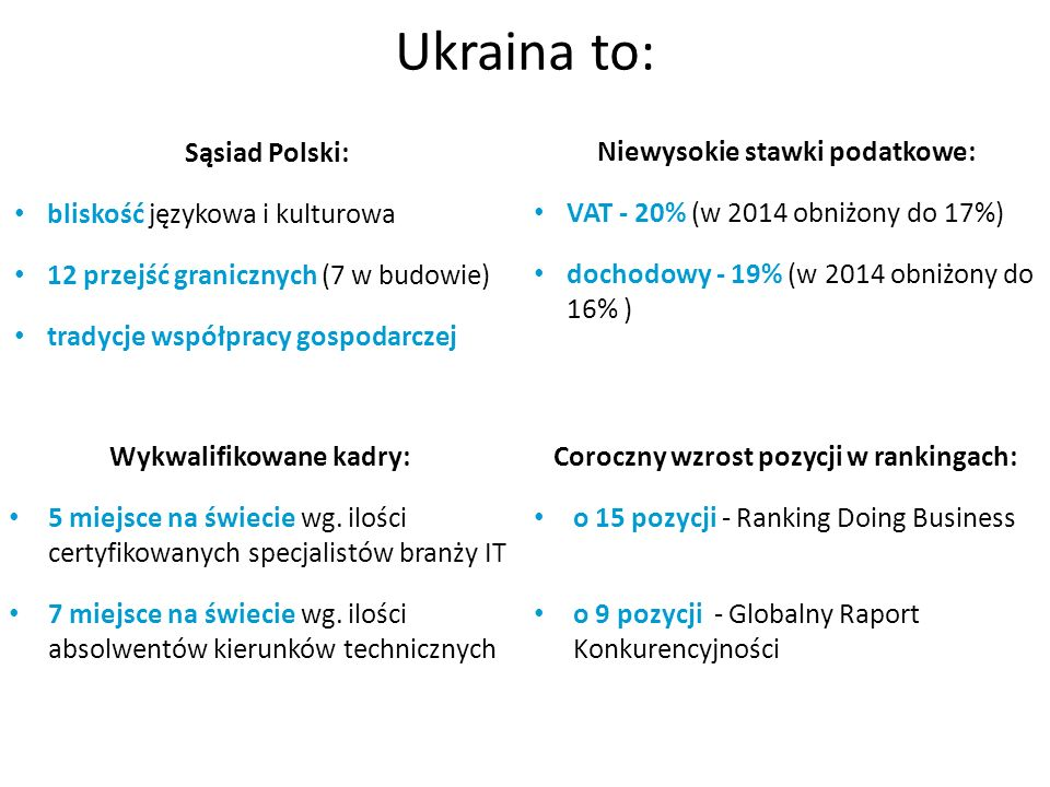 Ukraina to: Wykwalifikowane kadry: 5 miejsce na świecie wg. ilości certyfikowanych specjalistów branży IT 7 miejsce na świecie wg. ilości absolwentów