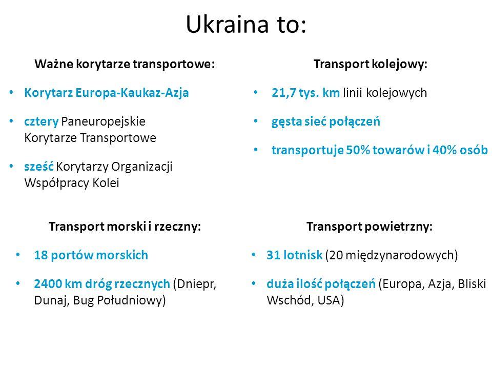 Ukraina to: Ważne korytarze transportowe: Korytarz Europa-Kaukaz-Azja cztery Paneuropejskie Korytarze Transportowe sześć Korytarzy Organizacji Współpr