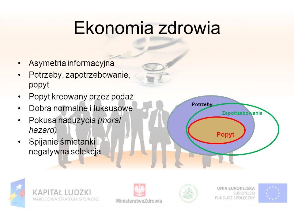 Ekonomia zdrowia Asymetria informacyjna Potrzeby, zapotrzebowanie, popyt Popyt kreowany przez podaż Dobra normalne i luksusowe Pokusa nadużycia (moral