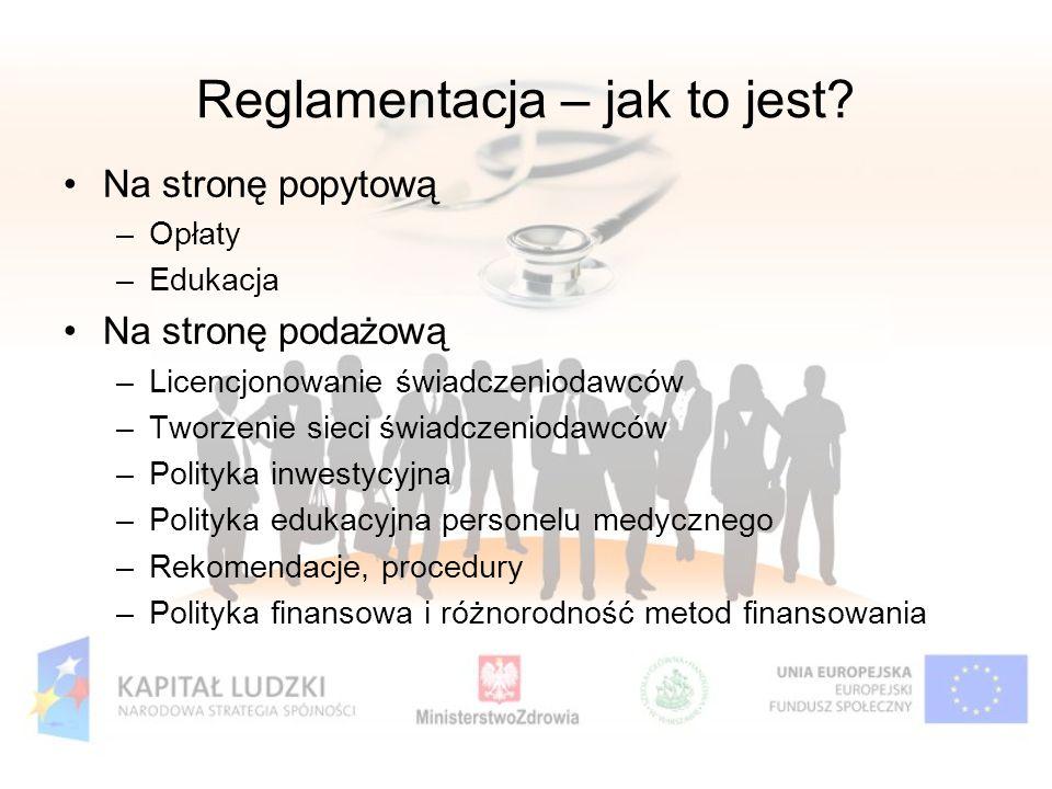 Reglamentacja – jak to jest? Na stronę popytową –Opłaty –Edukacja Na stronę podażową –Licencjonowanie świadczeniodawców –Tworzenie sieci świadczenioda