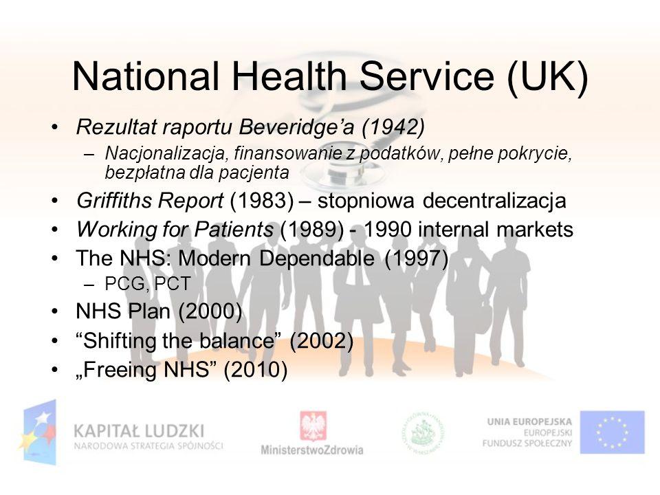 National Health Service (UK) Rezultat raportu Beveridgea (1942) –Nacjonalizacja, finansowanie z podatków, pełne pokrycie, bezpłatna dla pacjenta Griff