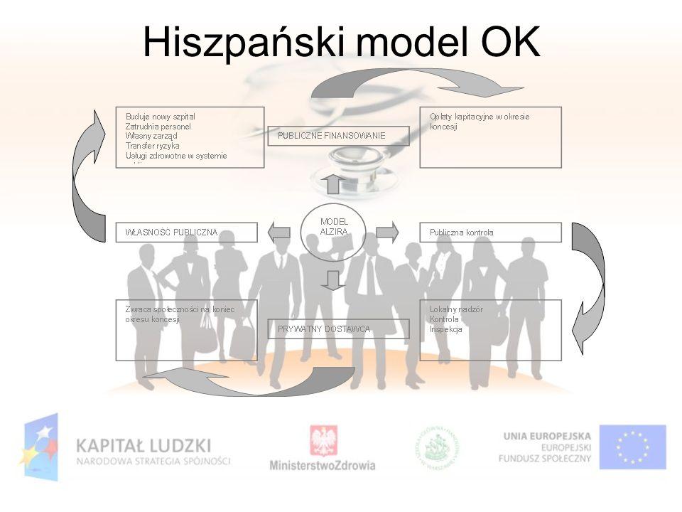 Hiszpański model OK