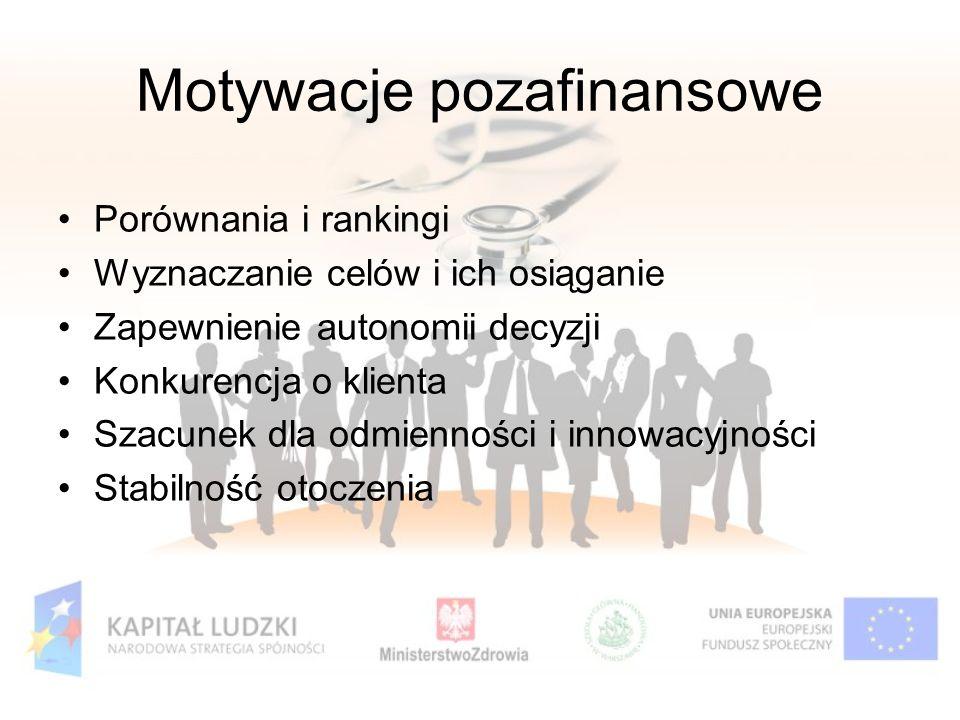 Motywacje pozafinansowe Porównania i rankingi Wyznaczanie celów i ich osiąganie Zapewnienie autonomii decyzji Konkurencja o klienta Szacunek dla odmie