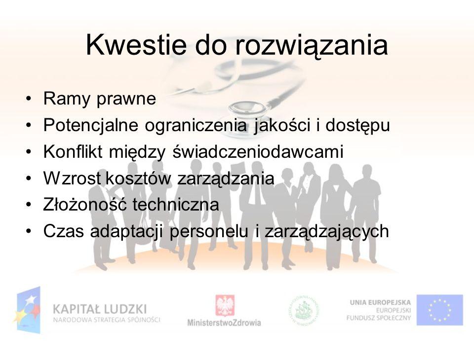 Kwestie do rozwiązania Ramy prawne Potencjalne ograniczenia jakości i dostępu Konflikt między świadczeniodawcami Wzrost kosztów zarządzania Złożoność