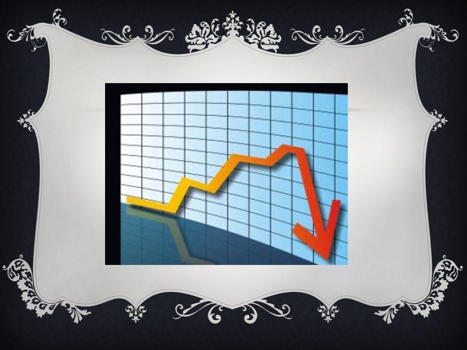 RODZAJE KRYZYSÓW FINANSOWYCH Kryzys walutowy (gwałtowne i niespodziewane załamanie kursu waluty danego kraju oraz jego rezerw walutowych, bardzo częst