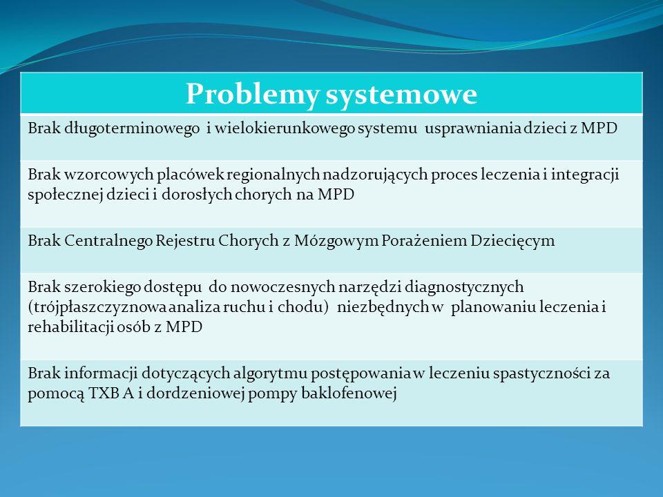 Problemy systemowe Brak długoterminowego i wielokierunkowego systemu usprawniania dzieci z MPD Brak wzorcowych placówek regionalnych nadzorujących pro