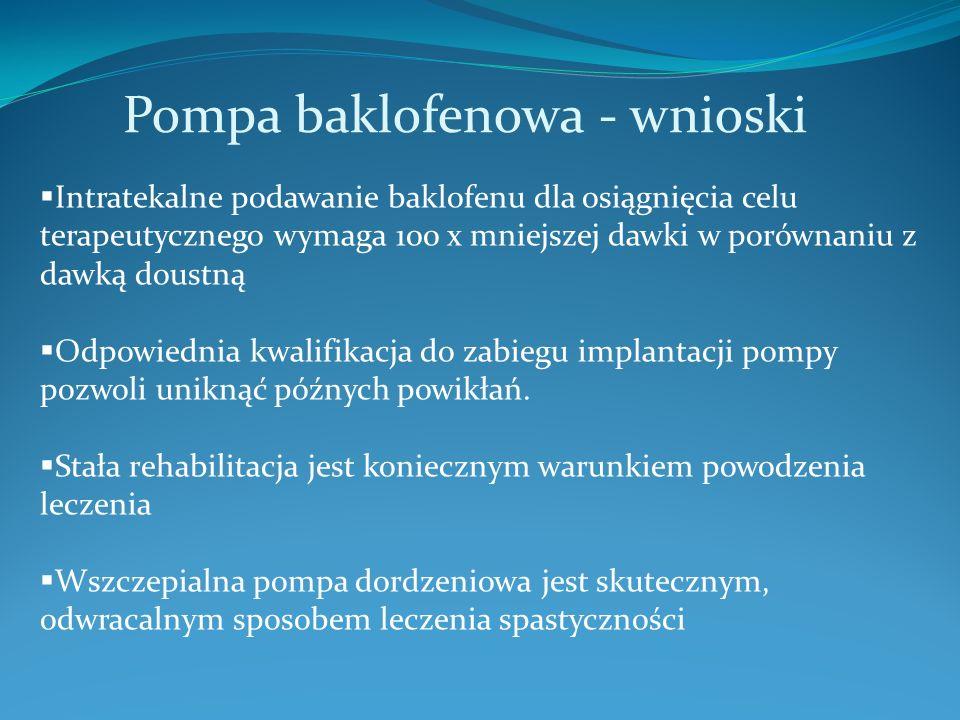 Pompa baklofenowa - wyniki