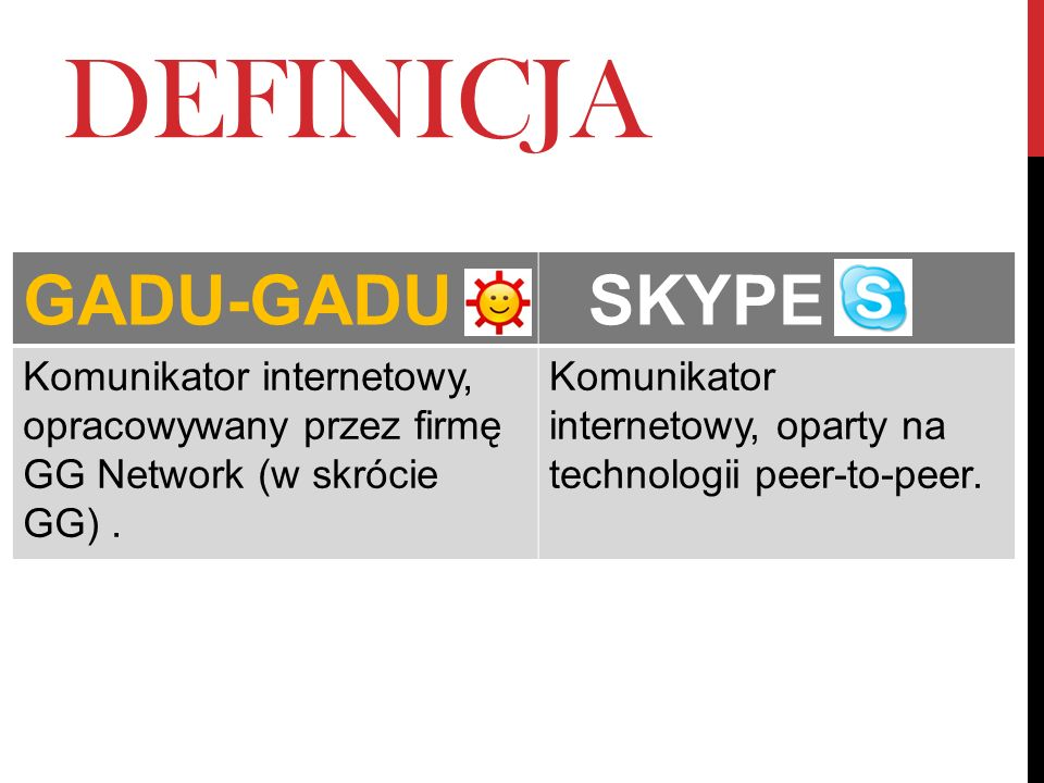 DEFINICJA GADU-GADU SKYPE Komunikator internetowy, opracowywany przez firmę GG Network (w skrócie GG). Komunikator internetowy, oparty na technologii