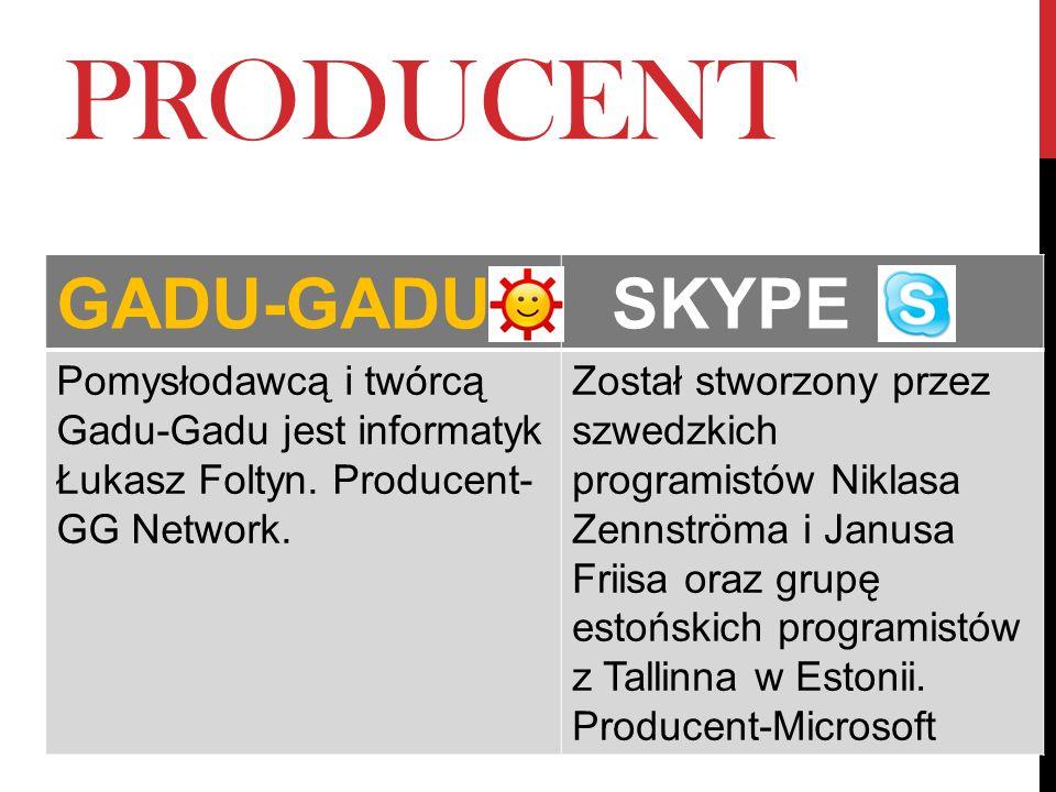 PRODUCENT GADU-GADU SKYPE Pomysłodawcą i twórcą Gadu-Gadu jest informatyk Łukasz Foltyn. Producent- GG Network. Został stworzony przez szwedzkich prog