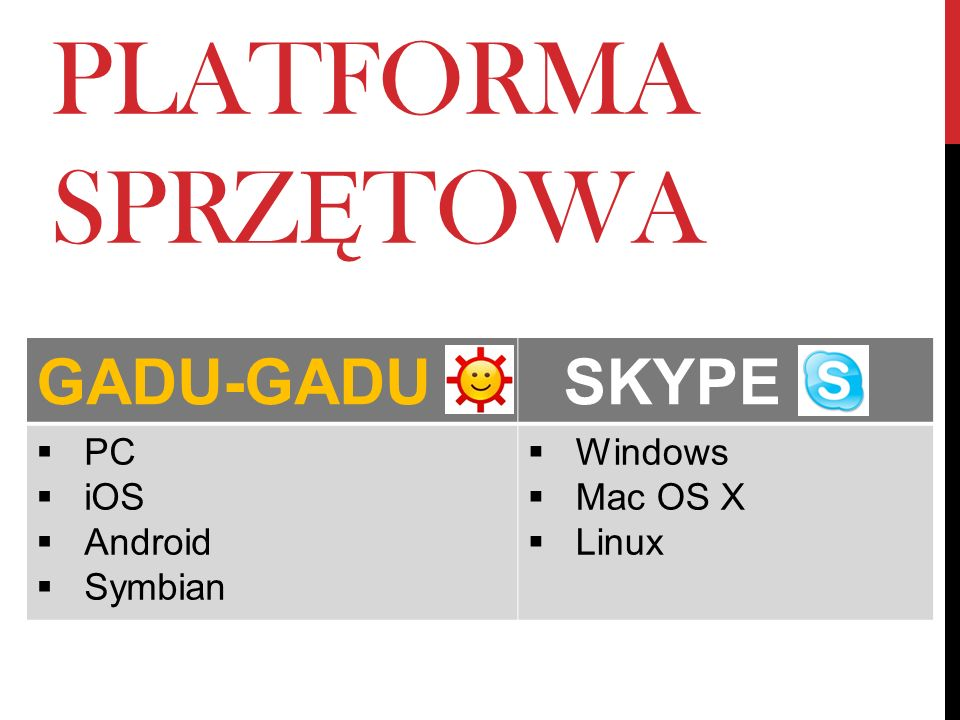 PLATFORMA SPRZ Ę TOWA GADU-GADU SKYPE PC iOS Android Symbian Windows Mac OS X Linux