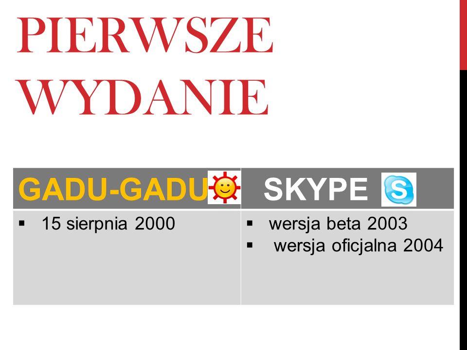PIERWSZE WYDANIE GADU-GADU SKYPE 15 sierpnia 2000 wersja beta 2003 wersja oficjalna 2004