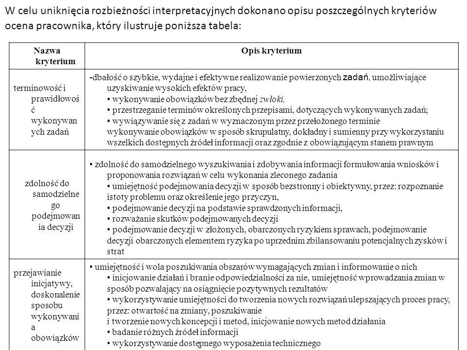 W celu uniknięcia rozbieżności interpretacyjnych dokonano opisu poszczególnych kryteriów ocena pracownika, który ilustruje poniższa tabela: Nazwa kryt