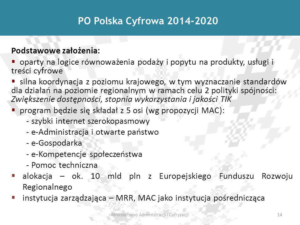 PO Polska Cyfrowa 2014-2020 Ministerstwo Administracji i Cyfryzacji14 Podstawowe założenia: oparty na logice równoważenia podaży i popytu na produkty,