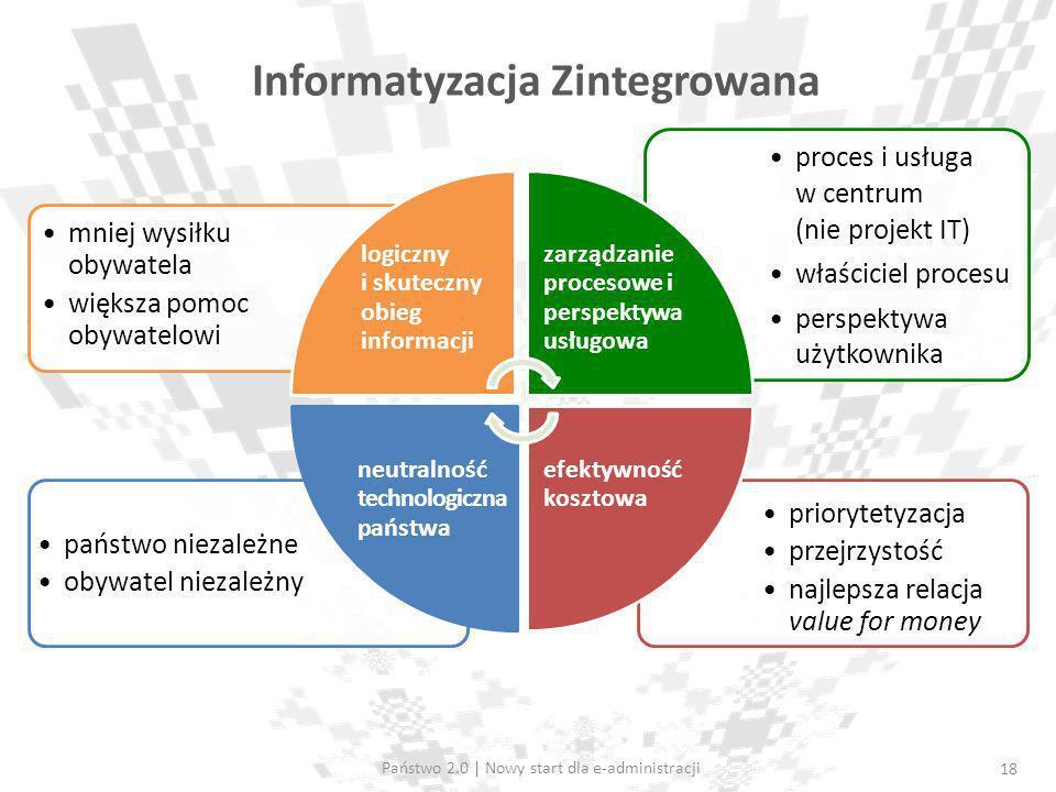 Państwo 2.0 | Nowy start dla e-administracji 18 priorytetyzacja przejrzystość najlepsza relacja value for money państwo niezależne obywatel niezależny