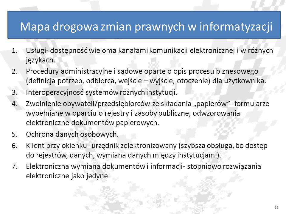 1.Usługi- dostępność wieloma kanałami komunikacji elektronicznej i w różnych językach. 2.Procedury administracyjne i sądowe oparte o opis procesu bizn