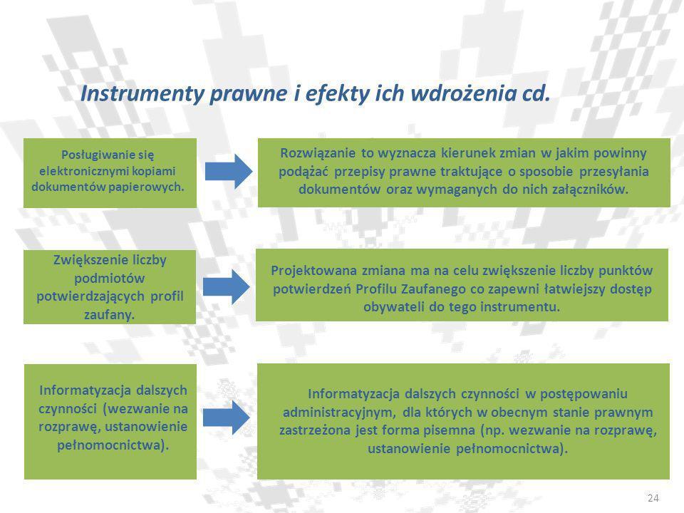 Instrumenty prawne i efekty ich wdrożenia cd. Posługiwanie się elektronicznymi kopiami dokumentów papierowych. Zwiększenie liczby podmiotów potwierdza