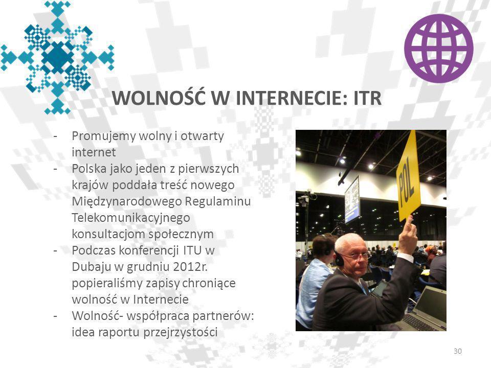 WOLNOŚĆ W INTERNECIE: ITR -Promujemy wolny i otwarty internet -Polska jako jeden z pierwszych krajów poddała treść nowego Międzynarodowego Regulaminu